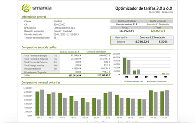 Optimizador de tarifa ISO50001